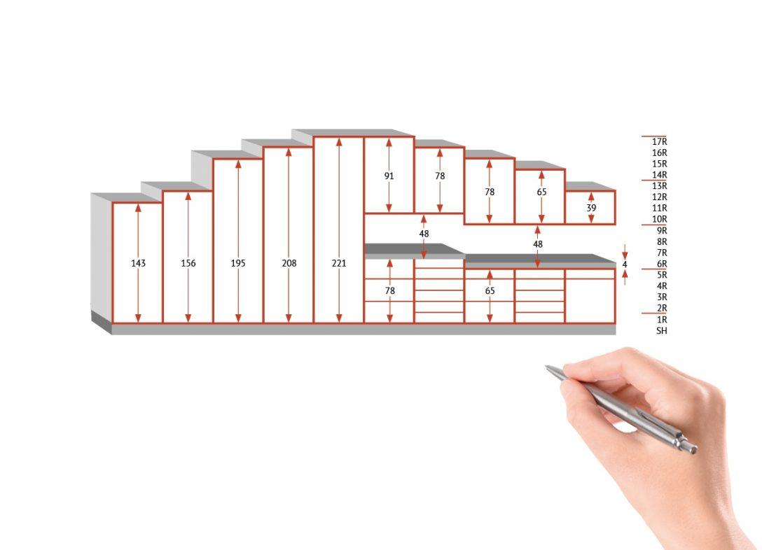 Large Size of Alle Schranktypen Fr Kche Modelle Varianten Pentryküche Einbauküche Kaufen Küche Ikea Sofa Günstig Hängeschrank Bartisch Breaking Bad Küche Küche Kaufen Tipps