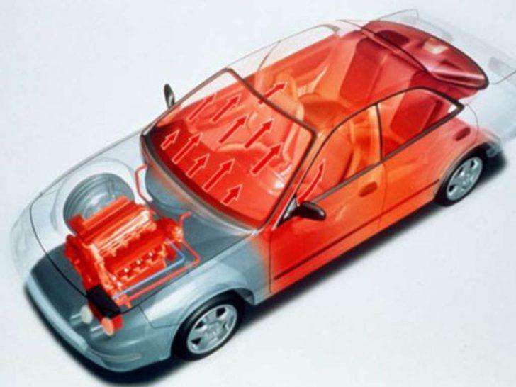 Medium Size of Geruch In Auto Neutralisieren Tabak Geruch Neutralisieren Auto Geruch Neutralisieren Im Auto Essig Geruch Neutralisieren Auto Küche Gerüche Neutralisieren Auto
