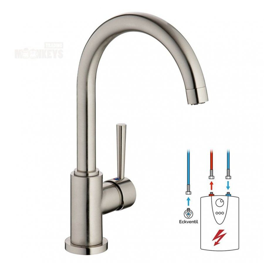 Full Size of Grohe Armatur Küche Brause Hochdruck Armatur Küche Grohe Armatur Küche Montage Armatur Küche Günstig Küche Armatur Küche