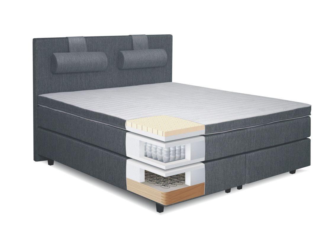 Full Size of Box Spring Bett Wiki Ikea Boxspringbett 140x200 Angebot Betten 120x200 180x200 Flint Mit Stauraum 160x200 Erhöhtes Ruf Fabrikverkauf Dico Günstige 200x200 Bett Box Spring Bett