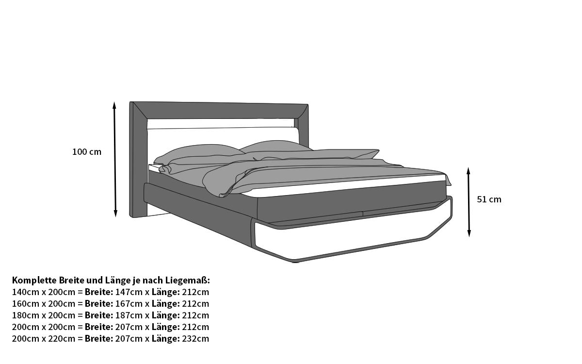 Full Size of Bett Breite 220 Cm 120 Ikea 140 Oder 160 Breitenrain Bar Boxspringbett Doppelbett Luxus Livo Leder Antara Stoff Mit Sonoma Eiche 140x200 Weiß 120x200 Rauch Bett Bett Breite