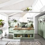 Industrie Küche Küche Industrie Küche Lüftung Industrie Küche Grundriss Gleichzeitigkeitsfaktor Industrie Küche Beleuchtung Industrie Küche