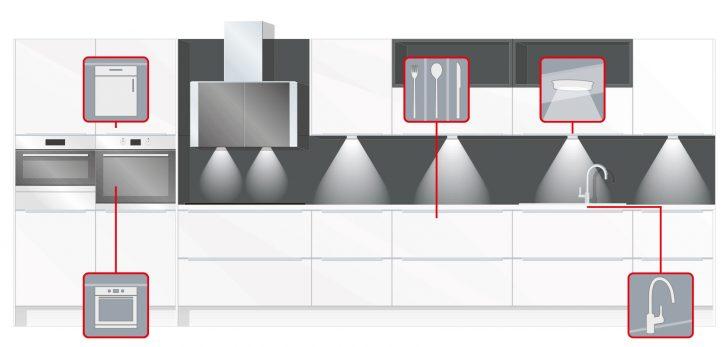 Medium Size of Küche Mit Elektrogeräten Oder Ohne Kaufen Küche Mit Elektrogeräten 240 Cm Küche Mit Elektrogeräten Günstig Poco Küche Mit Elektrogeräten Poco Küche Eckküche Mit Elektrogeräten