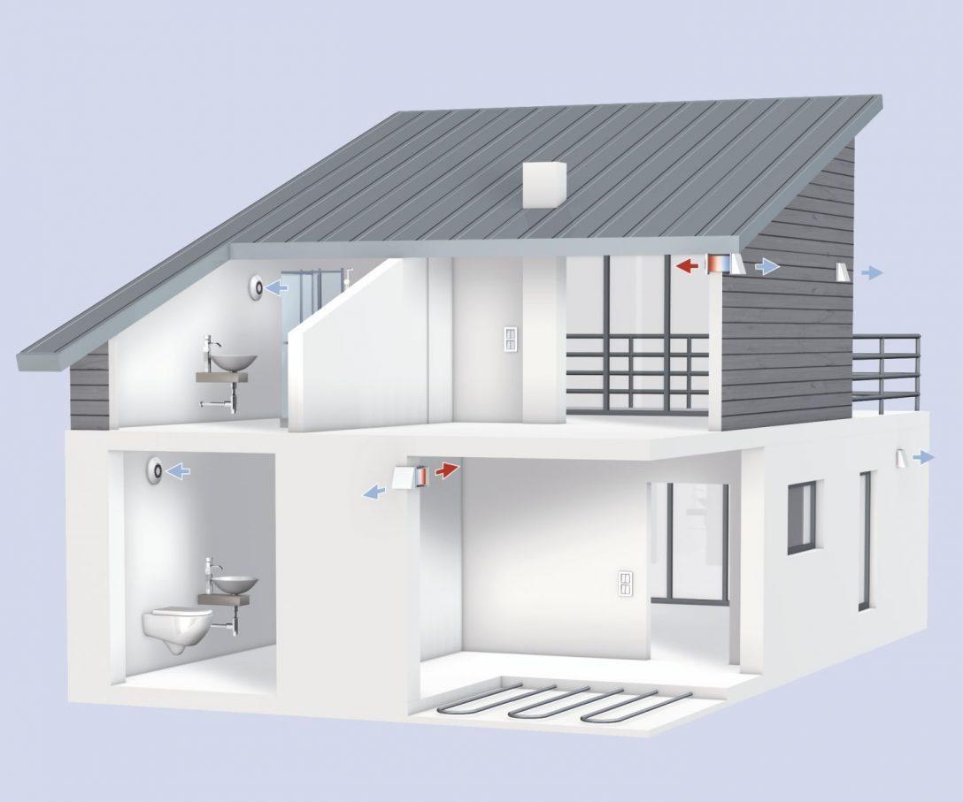 Lüftung Küche Gastronomie Lüftung Küche Ohne Fenster Bosch Lüftung Küche Lüftung Küche Einbauen
