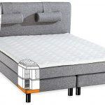 Kopfteil Bett 140 Bett Boxspringbett Polsterbett Bett Pisa 180 Cm Strukturstoff Topper Xxl Betten 1 40x2 00 Mit Aufbewahrung Bettkasten 90x200 100x200 Steens Schwebendes 140x200