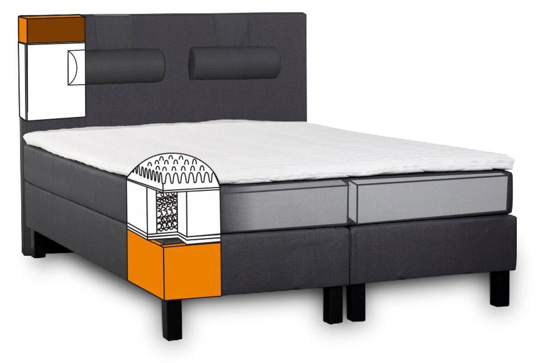 Full Size of Boxspringbett Polsterbett Bett Palermo 140 Cm Strukturstoff Topper Barock Selber Zusammenstellen Rauch Betten 140x200 Kolonialstil Komplett Mit Matratze Und Bett 140 Bett