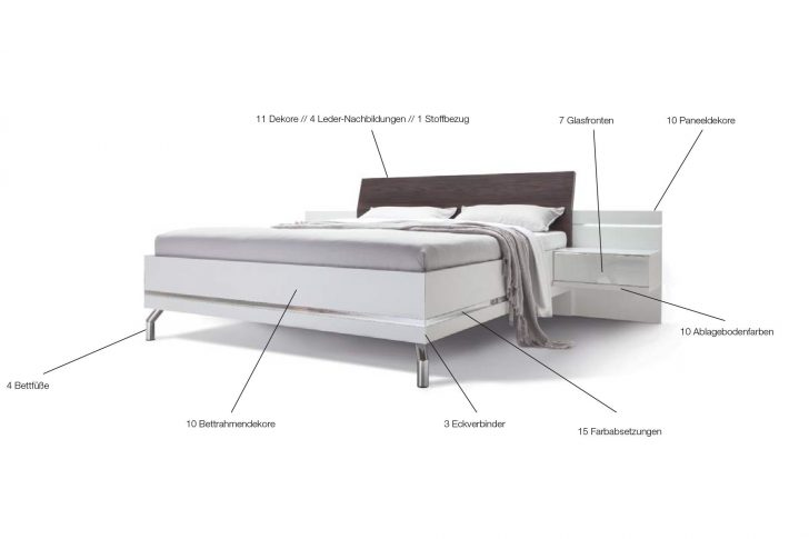 Medium Size of Nolte Betten Sonyo Plus Bett 180x200 Preise Schlafzimmer Essen Germersheim Doppelbett 140x200 Konfigurator 200x200 Kopfteil Hagen Bettenparadies Mit Bettkasten Bett Nolte Betten