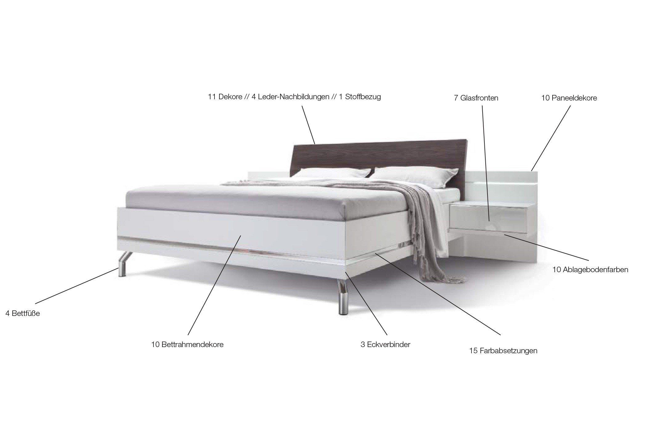 Full Size of Nolte Betten Sonyo Plus Bett 180x200 Preise Schlafzimmer Essen Germersheim Doppelbett 140x200 Konfigurator 200x200 Kopfteil Hagen Bettenparadies Mit Bettkasten Bett Nolte Betten