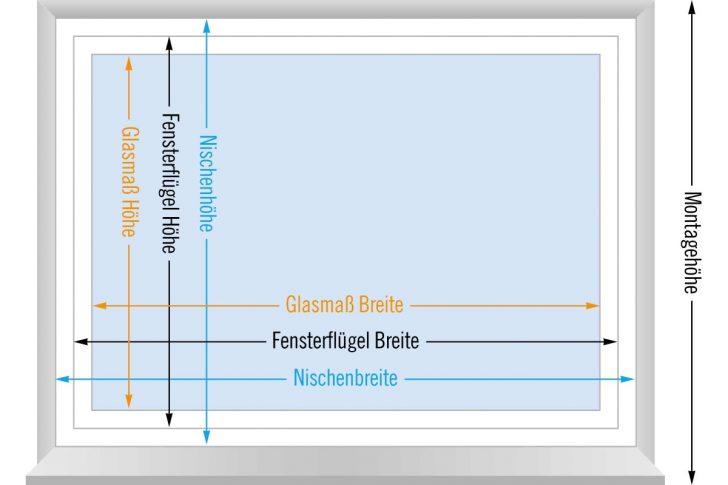 Medium Size of Sonnenschutz Innen Anbringen Hornbach Fenster Alarmanlage Bodentiefe Günstige Weru Preise Anthrazit Aron Köln Sichtschutzfolien Für Einbruchschutz Stange Fenster Standardmaße Fenster