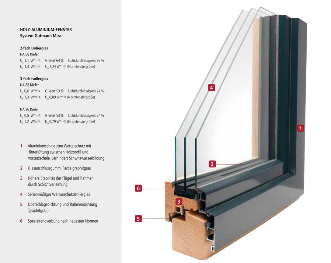 Large Size of Welche Fenster Holz Alu Kunststoff Preisunterschied Kunststofffenster Kostenvergleich Holz Alu Fenster Preisvergleich Kaufen Esstisch Holzplatte Unterschrank Fenster Fenster Holz Alu