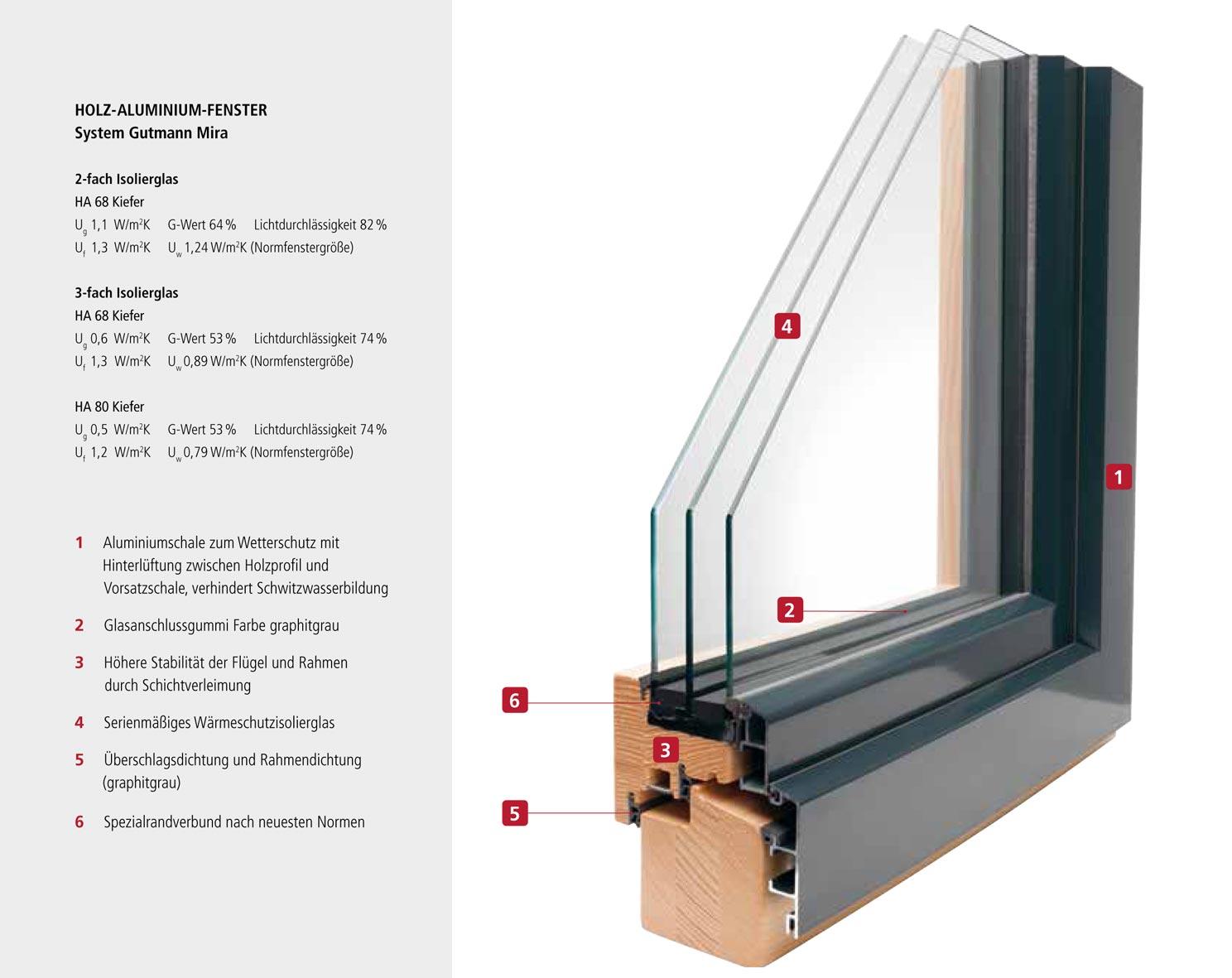 Full Size of Welche Fenster Holz Alu Kunststoff Preisunterschied Kunststofffenster Kostenvergleich Holz Alu Fenster Preisvergleich Kaufen Esstisch Holzplatte Unterschrank Fenster Fenster Holz Alu