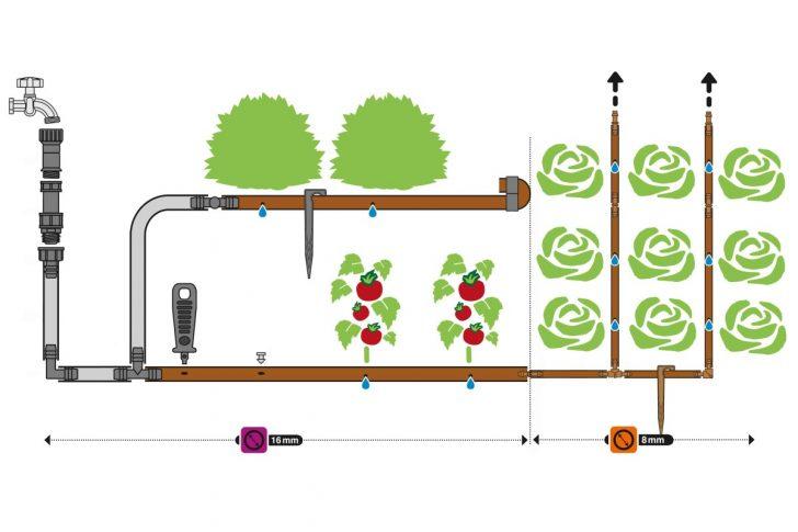 Medium Size of Bewässerungssysteme Garten Test Fussballtor Loungemöbel Holz Essgruppe Stapelstühle Kletterturm Schaukel Für Lärmschutzwand Kosten Klapptisch Pavillion Garten Bewässerungssysteme Garten