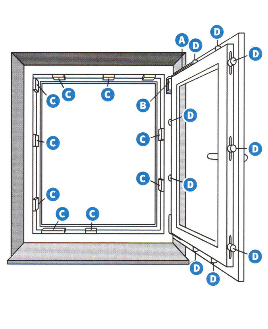 Full Size of Fenster Fenstertren Wartungsanleitung Fr Endverbraucher Einbruchschutzfolie Sichtschutz Bett Konfigurieren Einbruchschutz Stange Sichtschutzfolien Für Folie Fenster Fenster Konfigurieren
