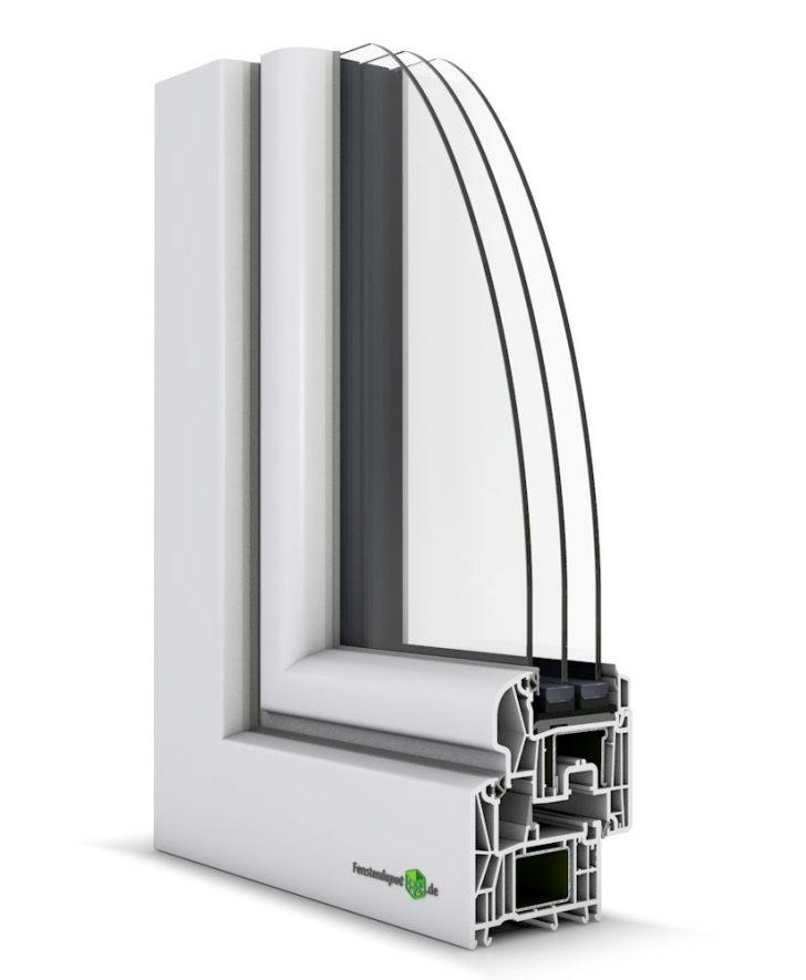 Medium Size of Winkhaus Fenster Rehau Synego Md Basic Kunstofffenster Fensterdepot24 Folie Für 3 Fach Verglasung Neue Einbauen Velux Kaufen Dampfreiniger Standardmaße Fenster Winkhaus Fenster