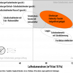 Dampfreiniger Fenster Internorm Preise Welten Veka Schallschutz Weru Herne Einbruchsicherung Dachschräge Köln Drutex Test Holz Alu Mit Sprossen Fenster Schallschutz Fenster
