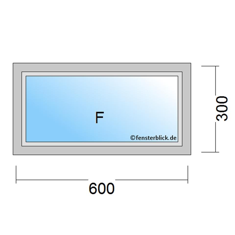Full Size of Fenster Konfigurieren 120x120 Obi Drutex Austauschen Kosten Bauhaus Sichtschutzfolie Einbruchschutz Nachrüsten Sonnenschutz Außen Internorm Preise Marken Fenster Fenster Konfigurieren