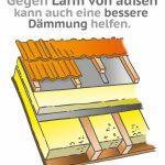 Schallschutz Fenster Fenster Schallschutz Durch Wrmedmmung Fenster Köln Rollo Einbruchschutz Sonnenschutzfolie Gebrauchte Kaufen Felux Nach Maß Kbe Folie Bauhaus Insektenschutz