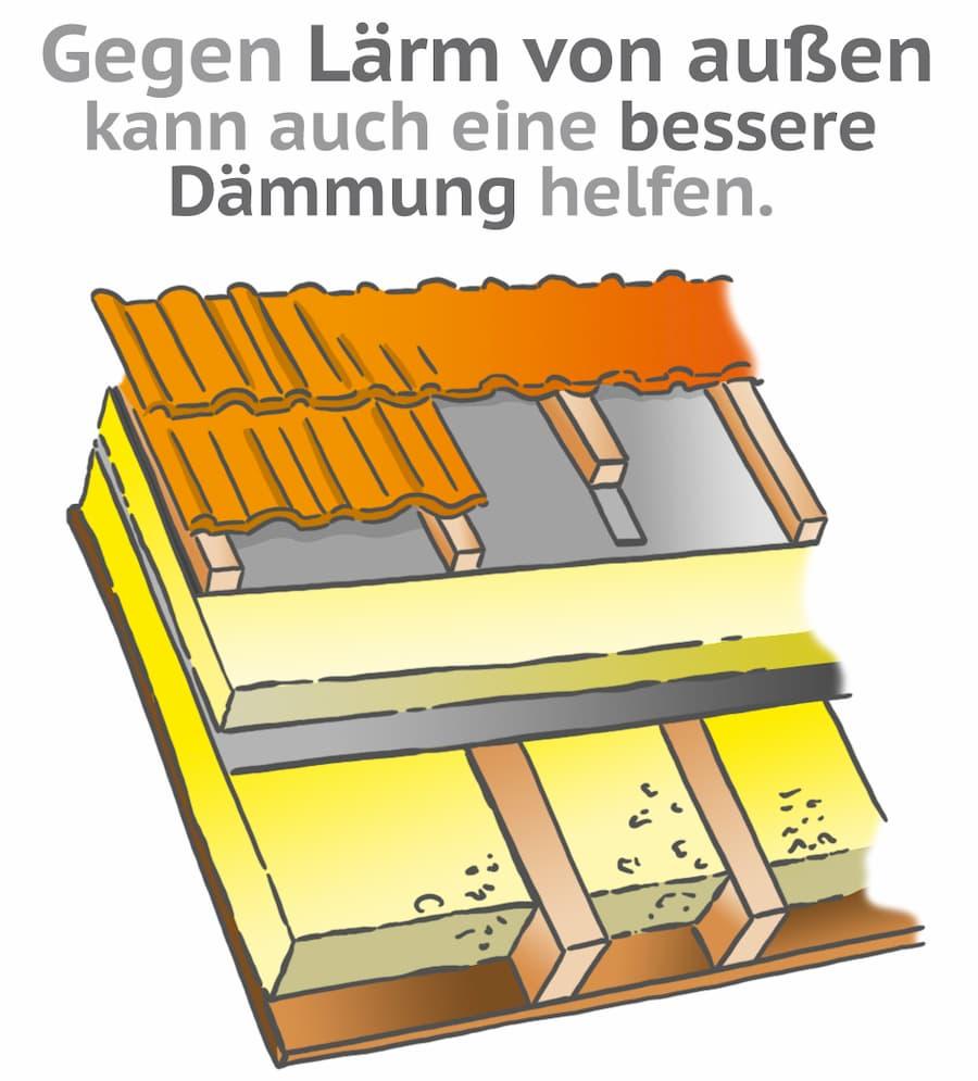Full Size of Schallschutz Durch Wrmedmmung Fenster Köln Rollo Einbruchschutz Sonnenschutzfolie Gebrauchte Kaufen Felux Nach Maß Kbe Folie Bauhaus Insektenschutz Fenster Schallschutz Fenster
