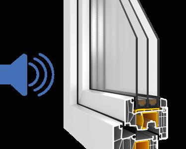 Schallschutz Fenster Fenster Verglasung Von Fenstern Und Tren 2 Fach 3 Fenster Verdunkeln Insektenschutz Ohne Bohren Veka Kunststoff Austauschen Rundes Schräge Abdunkeln Absturzsicherung