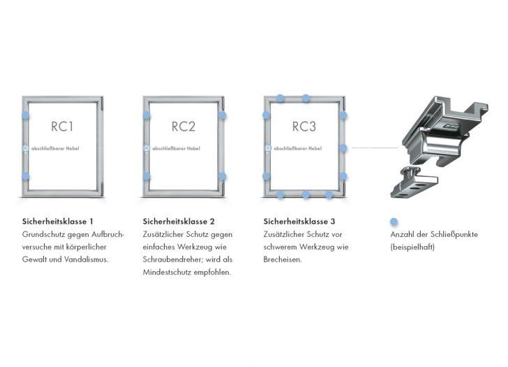 Medium Size of Rc 2 Fenster Montage Rc2 Preis Beschlag Fenstergitter Fenstergriff Test Nachrstung Von Einbruchschutz Metallbau Bett 200x200 Komforthöhe Betten 160x200 Velux Fenster Rc 2 Fenster