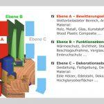 Holz Alu Fenster Vor Und Nachteile Kaufen In Polen Teleskopstange Betten Aus Standardmaße Türen Bodentiefe Kunststoff Aluplast Velux Rollo Einbruchsicher Fenster Holz Alu Fenster