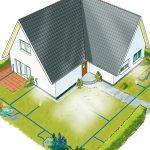 Smart Garden So Funktioniert Automatische Bewsserung Relaxsessel Garten Aldi Feuerschale Liegestuhl Bewässerungssysteme Test Bewässerung Automatisch Garten Garten Bewässerung Automatisch