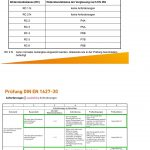 Rc 2 Fenster Fenster Rc 2 Fenster Sicherungen Von Und Tren Pdf Kostenfreier Download Bett 140x200 Mit Bettkasten Sitzer Sofa Sichtschutz Stauraum 160x200 2m X 120x200 Weißes