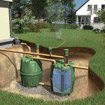Wassertank Garten Garten Wassertank Garten Richtige Bewsserungstechnik Finden Bersicht Obi Kräutergarten Küche Spielhäuser Gartenüberdachung Relaxsessel Aldi Versicherung Tisch