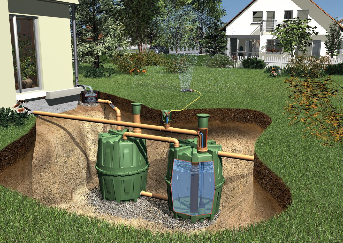Full Size of Wassertank Garten Richtige Bewsserungstechnik Finden Bersicht Obi Kräutergarten Küche Spielhäuser Gartenüberdachung Relaxsessel Aldi Versicherung Tisch Garten Wassertank Garten
