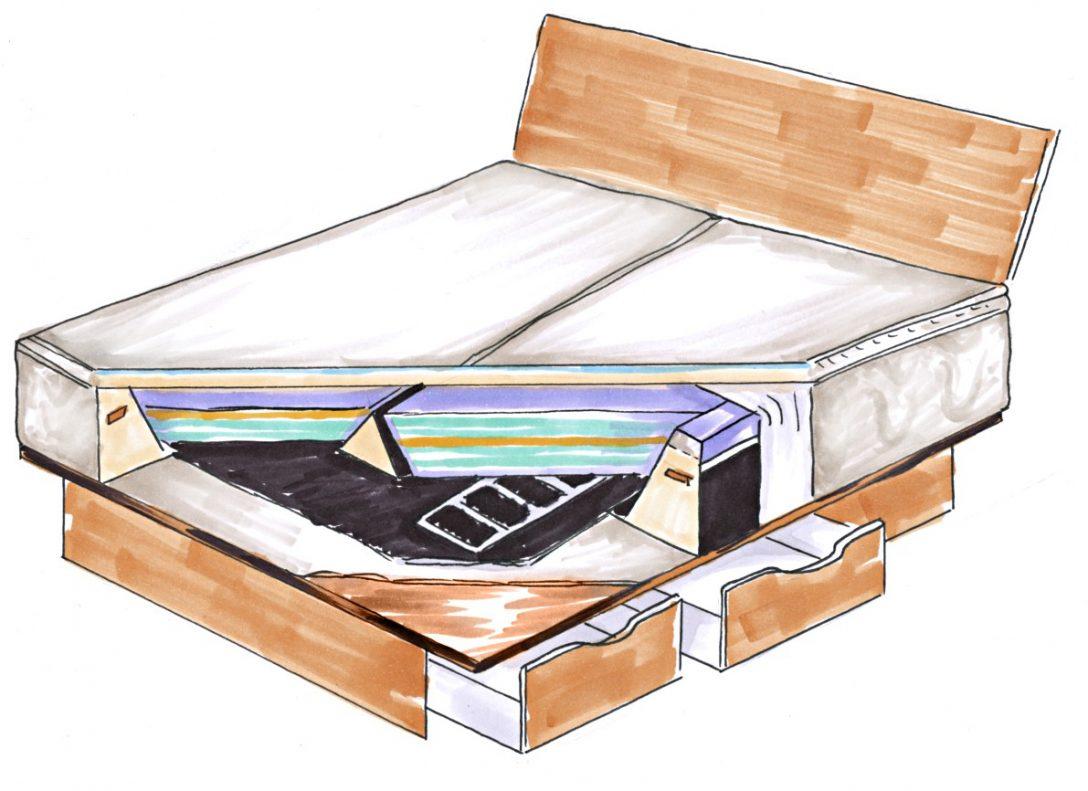 Large Size of Wie Hoch Sind Wasserbett Kosten Im Laufenden Betrieb Bett 120 X 200 180x200 Weiß Metall Eiche Massiv Betten Baza Schutzgitter Mit Matratze Ausgefallene Selber Bett Wasser Bett