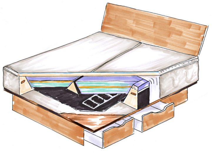 Medium Size of Wie Hoch Sind Wasserbett Kosten Im Laufenden Betrieb Bett 120 X 200 180x200 Weiß Metall Eiche Massiv Betten Baza Schutzgitter Mit Matratze Ausgefallene Selber Bett Wasser Bett
