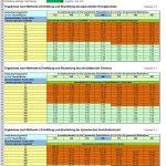 Fenster Einbauen Kosten Fenster Fenster Einbauen Kosten Bbsr Homepage Beispielrechnung Tool Einbruchschutz Aluplast Einbau Velux Ersatzteile Rc3 Einbruchsicher Nachrüsten Ebenerdige Dusche