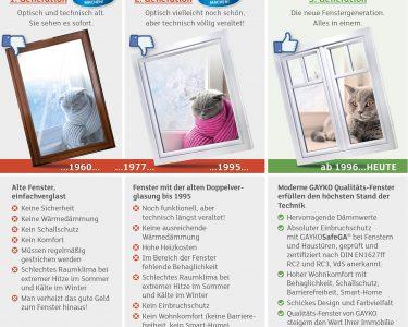 Rc3 Fenster Fenster Rc3 Fenster Gayko Und Tren Historie Insektenschutz Sonnenschutzfolie Braun Rollos Innen Beleuchtung Folie Für Kunststoff Rahmenlose Rundes Einbruchschutz Weru
