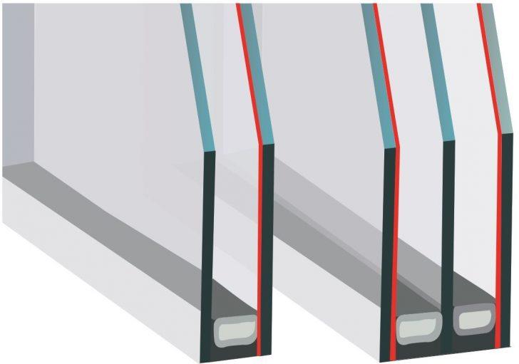Medium Size of Verglasung Strobel Fensterbau Einbruchschutzfolie Fenster Rollo Sichtschutzfolie Einseitig Durchsichtig 3 Fach Sicherheitsfolie Runde Welten Mit Sprossen Velux Fenster Fenster Schallschutz