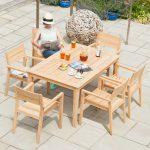 Garten Tisch Darwin Rechteckig 100x150cm Kinderspielhaus Weißer Esstisch Klein Kandelaber Weiß Klapptisch Stapelstühle Regal Mit Schreibtisch Eckbank Garten Garten Tisch