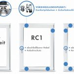 Rc 2 Fenster 09 2016wohlbefinden Beginnt Mit Sicherheit Timm Fensterbau Sonnenschutz Für Sicherheitsfolie Test Sonnenschutzfolie Innen Fliegennetz Fenster Rc 2 Fenster