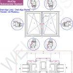 Fenster Konfigurieren Fenster Fenster Konfigurieren Welthaus Sonnenschutz Außen Jalousie Innen Mit Eingebauten Rolladen Herne Alu Fliegengitter Für Maße Rehau Klebefolie Velux Rollo