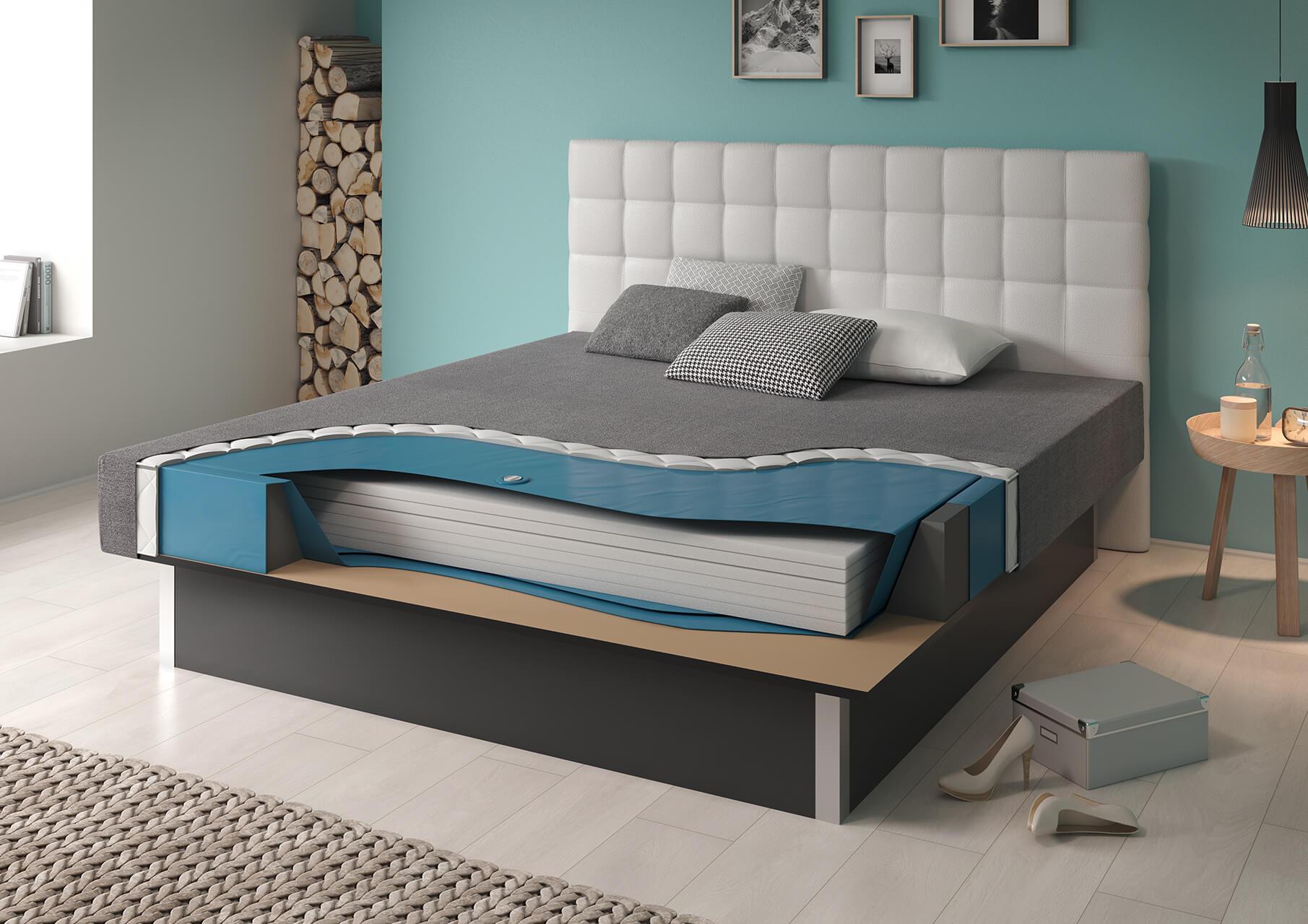 Full Size of Wasserbett Blue Mono 1 Wasserkern Heizung Freistehend Oder Bett 140x200 Mit Bettkasten Wasser 160x200 Komplett Amerikanische Betten Ruf Altes Gepolstertem Bett Wasser Bett