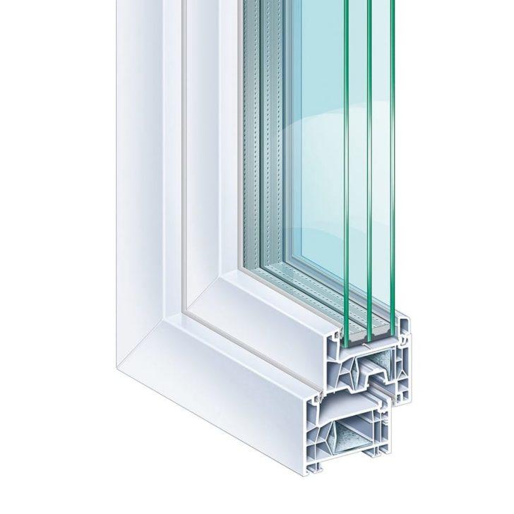 Medium Size of Fenster Auf Maß Kmmerling Profis Qualitt Nach Ma Fliegengitter Maßanfertigung Gebrauchte Kaufen Klebefolie Für Schüco Rc3 Absturzsicherung Sofa Fenster Fenster Auf Maß
