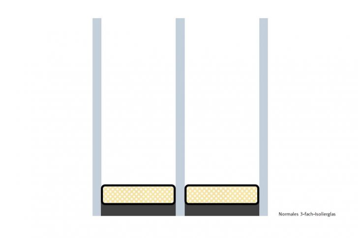 Medium Size of 4b Schallschutzfenster Lsung Gegen Lrm Internorm Fenster Preise Fototapete Winkhaus Trier Insektenschutz Einbruchsicher Landhaus Sonnenschutzfolie Schüko Ebay Fenster Fenster Schallschutz