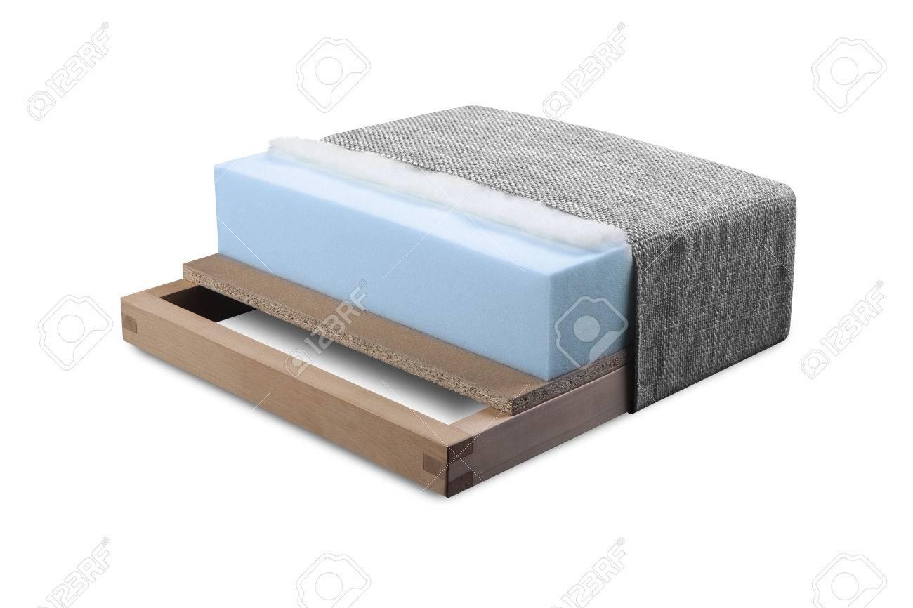 Full Size of Sofa Aus Matratzen Ikea Matratzenauflage 2 Matratzenbezug Diy Mit Matratze Selber Bauen Alter Zwei Jako O Bunt Kissen Couch Querschnitt Von Esstische Sofa Sofa Aus Matratzen