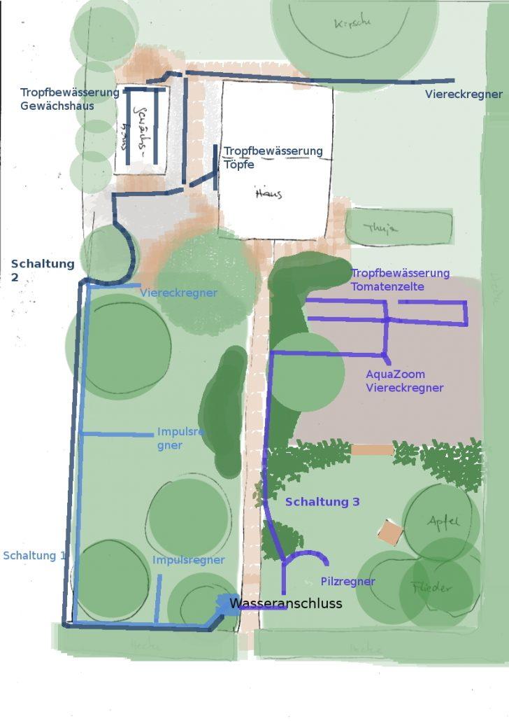 Medium Size of Garten Bewässerung Automatisch Lounge Möbel Relaxliege Bewässerungssysteme Test Truhenbank Spaten Spielhaus Loungemöbel Holz Wohnen Und Abo Relaxsessel Garten Garten Bewässerung Automatisch