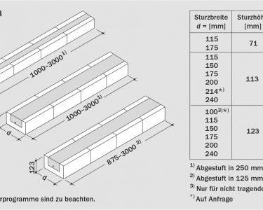 Standardmaße Fenster Fenster Standardmaße Fenster Ks Strze Klebefolie Für Sonnenschutz Einbruchschutz Stange Online Konfigurator Tauschen Gebrauchte Kaufen Bodentief Folien Sichtschutz