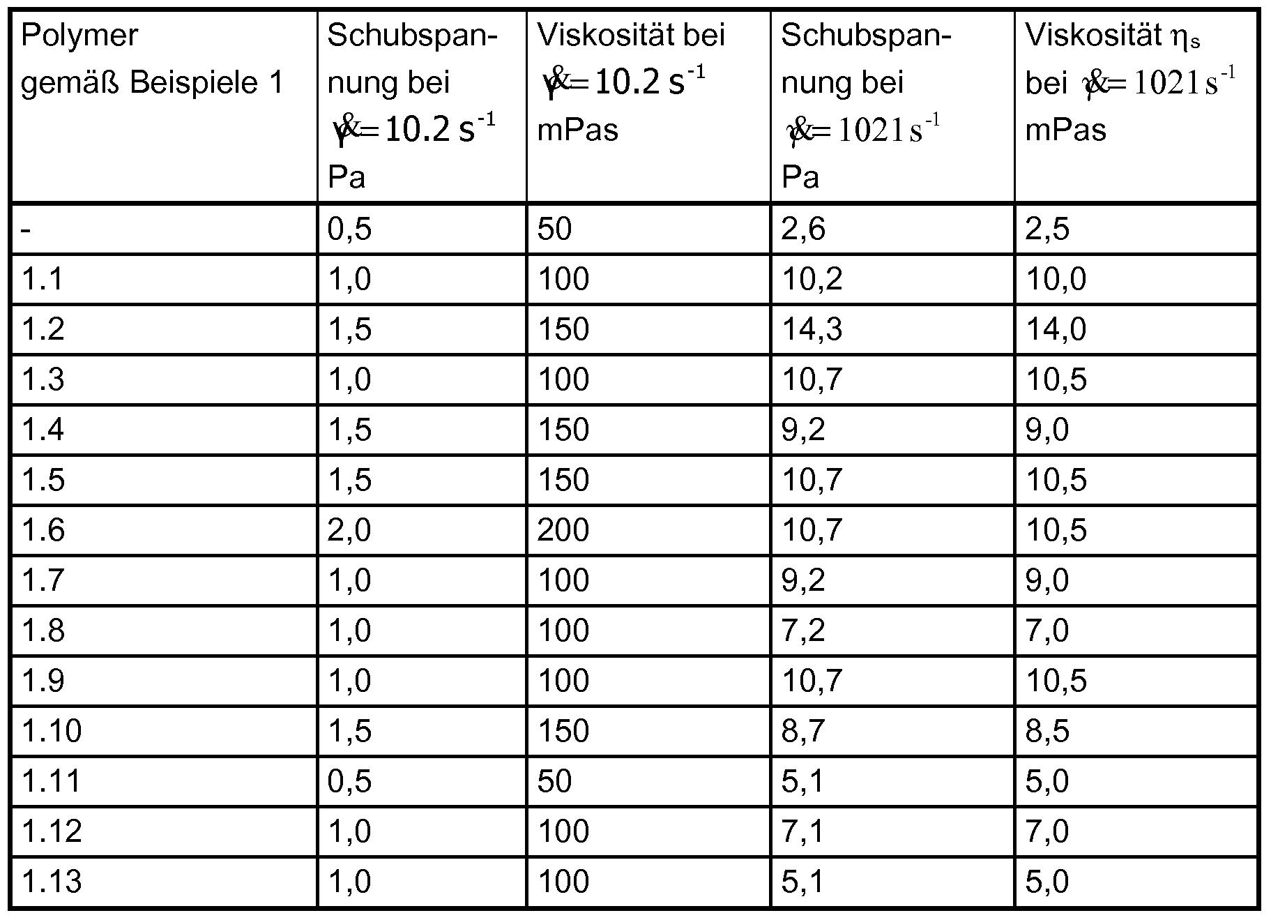 Full Size of Standard Fenstermae Tabelle Fenster Veka Einbau Einbruchsicherung Standardmaße Klebefolie Für Rc3 Kunststoff Flachdach Maße Nach Maß Einbruchschutzfolie Fenster Standardmaße Fenster