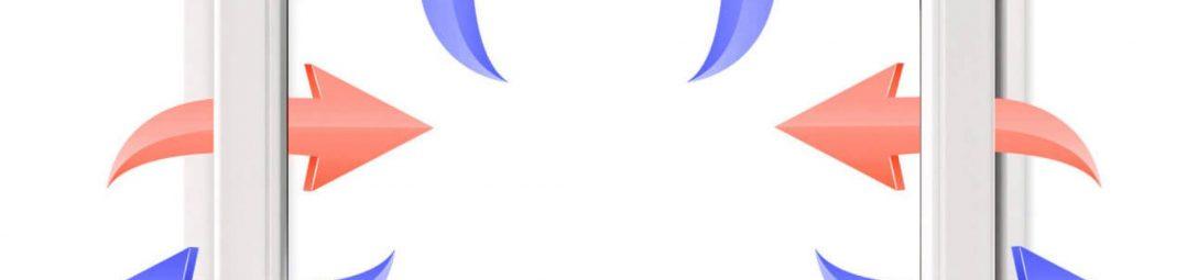 Large Size of Weru Fenster Preise Berechnen Preisvergleich Dreifachverglasung Afino One Preis Castello Preisliste Lftungshilfen Von Gmbh Rolladen Kbe Rollos Ohne Bohren Fenster Weru Fenster Preise