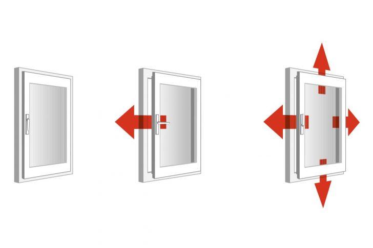 Medium Size of Montage Rc2 Fenster Fenstergriff Rc 2 Kosten Anforderungen Bett 180x200 Bettkasten Komplett Mit Lattenrost Und Matratze Weiß Türen 160x200 Velux Kaufen Fenster Rc 2 Fenster