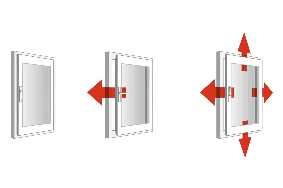 Full Size of Montage Rc2 Fenster Fenstergriff Rc 2 Kosten Anforderungen Bett 180x200 Bettkasten Komplett Mit Lattenrost Und Matratze Weiß Türen 160x200 Velux Kaufen Fenster Rc 2 Fenster
