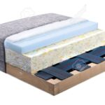 Sofa Aus Matratzen Kissen Bezug 2 Bauen Matratzenauflage Matratze Selber Jako O Couch Alter Zwei Matratzenbezug Mit Querschnitt Von Big Weiß Arten Landhaus Sofa Sofa Aus Matratzen