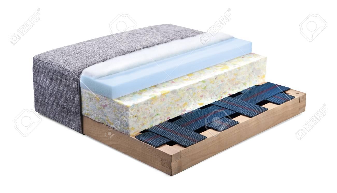 Full Size of Sofa Aus Matratzen Kissen Bezug 2 Bauen Matratzenauflage Matratze Selber Jako O Couch Alter Zwei Matratzenbezug Mit Querschnitt Von Big Weiß Arten Landhaus Sofa Sofa Aus Matratzen