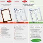 Schallschutz Fenster Gayko Und Tren Umweltprmie Kunststoff Austauschen Flachdach Standardmaße Erneuern Kosten Sonnenschutz Außen Landhaus Fenster Schallschutz Fenster